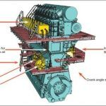An Overview of Common Rail System of Marine Engines