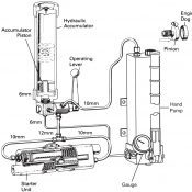 hydraulic system for engine starting