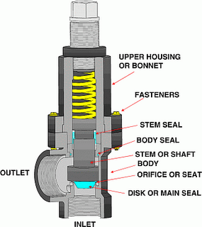 Dodge Ram 1500 Hemi 5 7 Engine Diagram further Honda Wiring Diagram Along With Ford 5 4 Firing as well Chevy 350 5 7 Engine Diagram as well 5 7 Mercruiser Fuel Filter Location also Volvo Penta Outdrive Schematics. on 4 3 mercruiser wiring diagram
