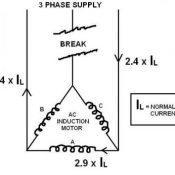 Single Phasing in AC Motors