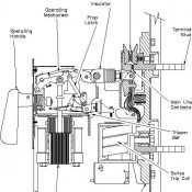 Air circuit breaker ACB