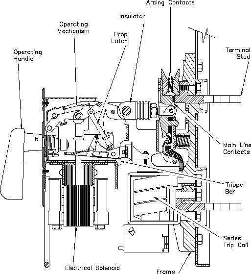 Electrical Safety Device Air Circuit Breaker Acb on boat construction diagram