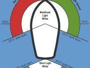 Understanding the Importance of Marine Navigation Lighting
