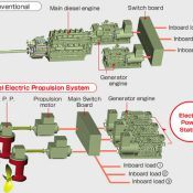 electrical propulsion system