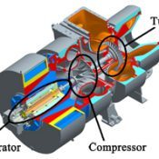 Internal parts of hybrid turbocharger
