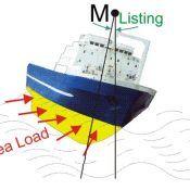 ShipHeeling9JPG