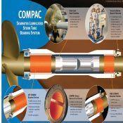 Thordon COMPAC system