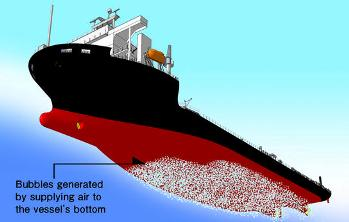 Air Lubrication How Air Lubrication System for Ships Works?