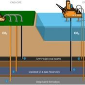 Ship Carbon Capture and Storage