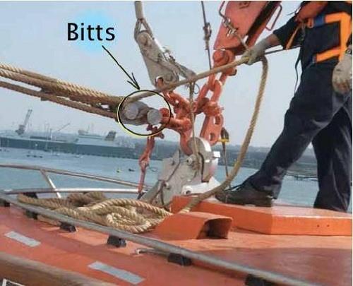 bitts