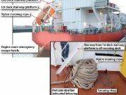 Real Life Incident: Crew Washed Overboard and Not Recovered