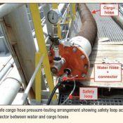 cargo hose pressure test