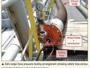 Real Life Accident: Injury During Cargo Hose Pressure Test