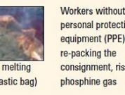 Real Life Accident: Aluminium Phosphide Produces Extremely Flammable and Toxic Gas