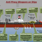 Anti-piracy infographic