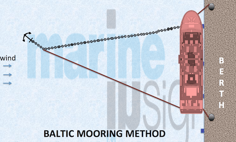 baltic mooring