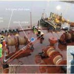 Real Life Accident: Crew Member Dies During Mooring Operation