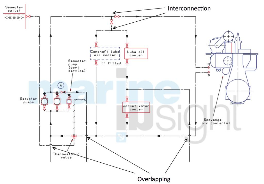 marine boat wiring diagram get wiring diagram free