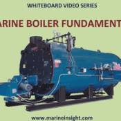 whiteboard boiler