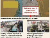 Real Life Accident: Hull Breached At Unsafe Berth