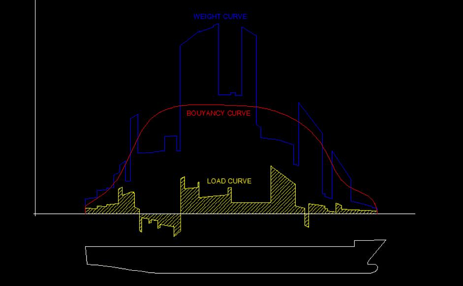 ship design2
