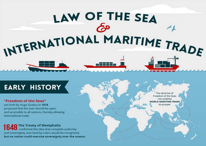 The international legal framework for deep sea mining: a primer
