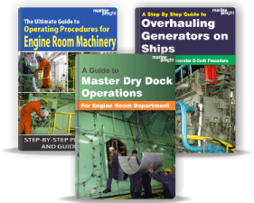 Dry Dock - Engine Room Combo Pack
