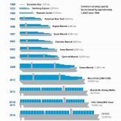 ContainerShipGrowthInfographic2015_1000X1125