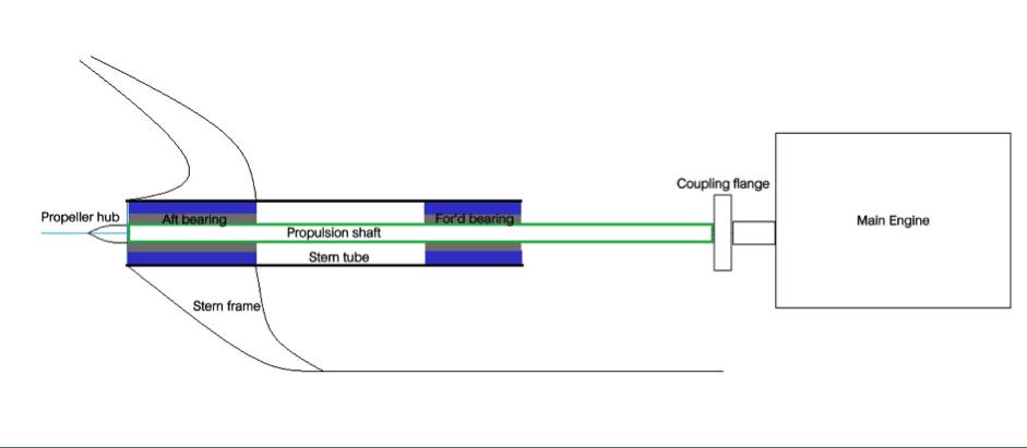 ship shaft arrangement