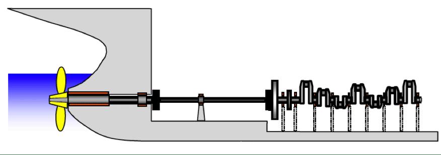 ship propeller shaft