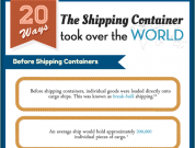 Infographic: 20 Ways The Shipping Container Took Over The World