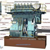 marine-engine-parts