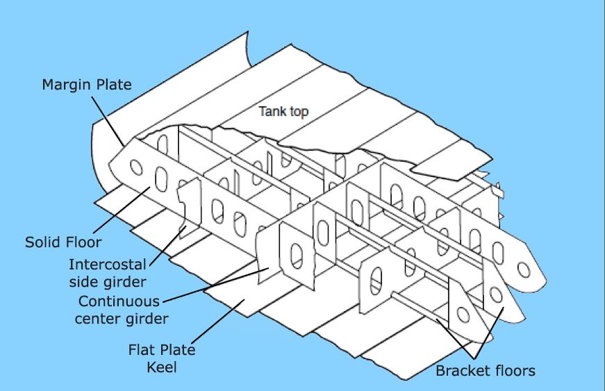 bracket floor ship