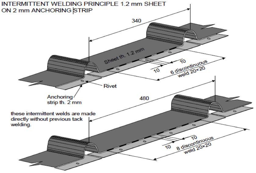 Intermittent welding -Source : ABS