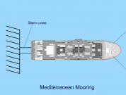 6 Common Mooring Methods Used For Ships