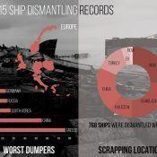 Shipbreaking-Records-2015-final