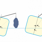 Figure 5: Simplified schematic of a ship with shifting cargo. (G Moves in the direction of derrick head)