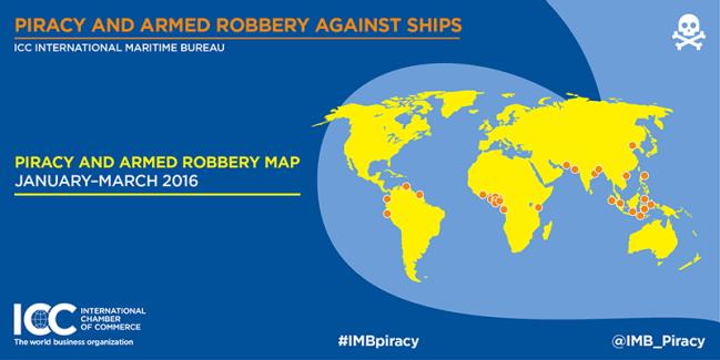 piracy 1