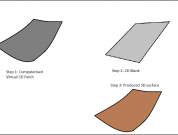 Ship Construction: Plate Machining, Assembly of Hull Units And Block Erection