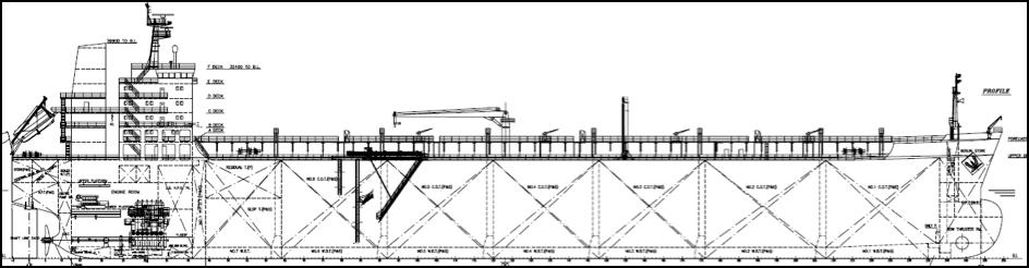 Understanding Design Of Oil Tanker Ships