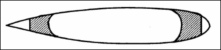 submarine pressure hull