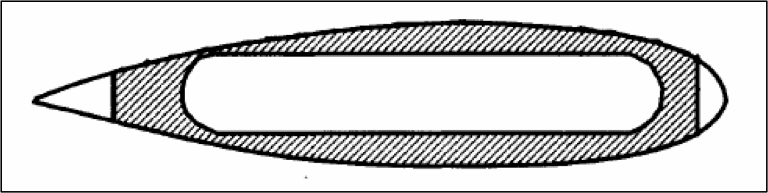 Enclosed Cylindrical Pressure Hull