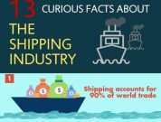 Infographic: 13 Curious Facts About The Shipping Industry