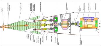 submarine Propulsion plant
