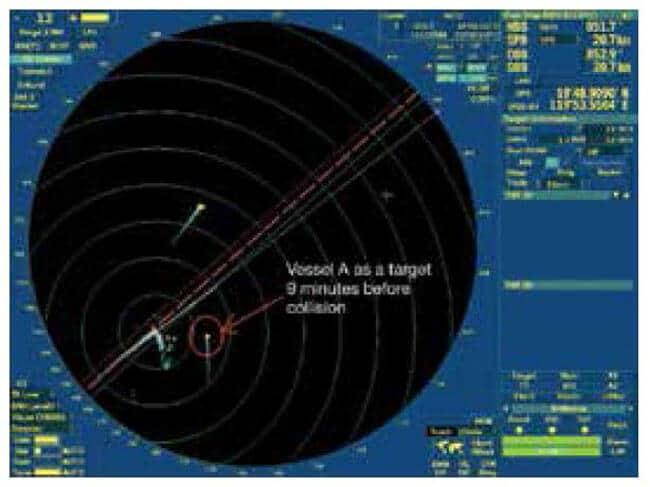 Radars-Relative-motion