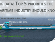 Big Data: Top 5 Priorities The Maritime Industry Should Know