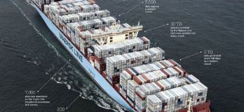 Maersk Partners With Microsoft To Power Digital Services