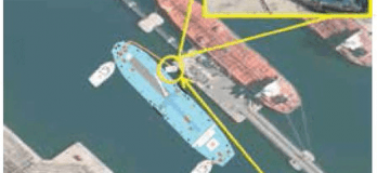 Mooring boat in unsafe position