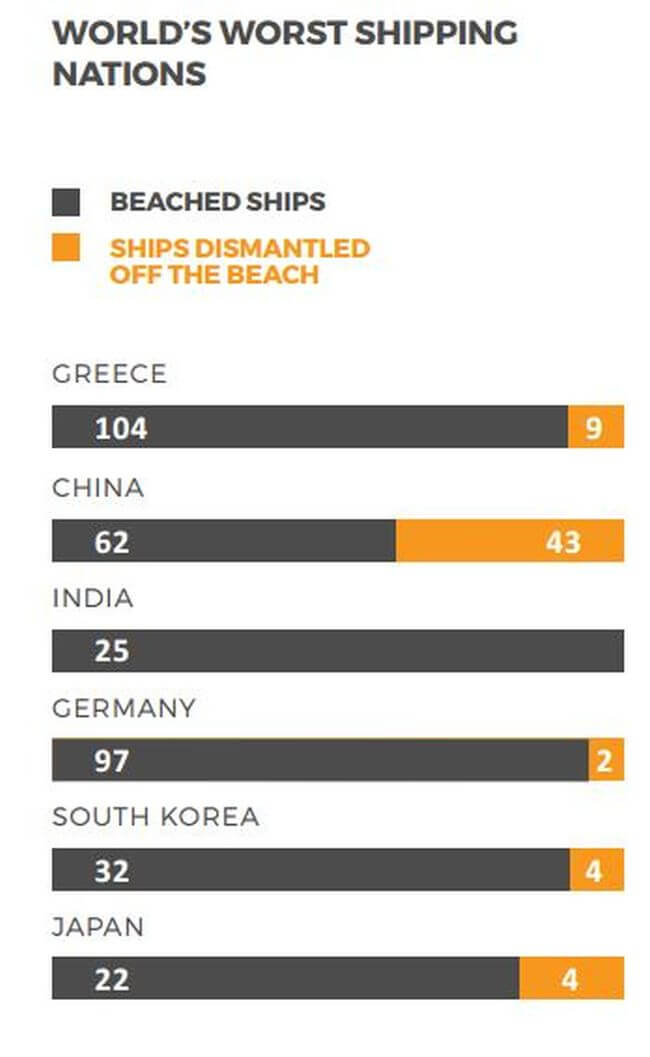 NGO Shipbreaking report 2016 -1