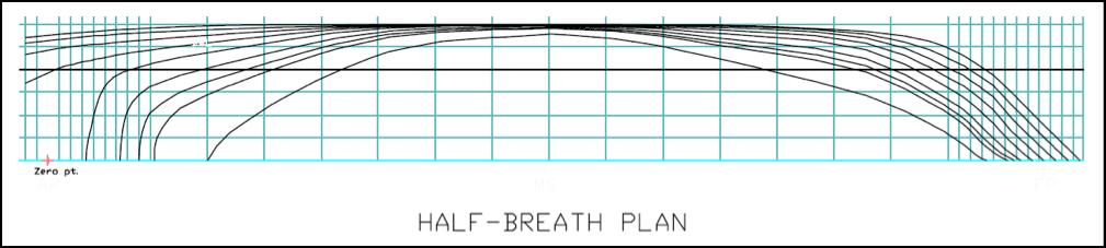 Half breadth plan.